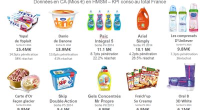 yoplait-10-meilleures-innovations-2014